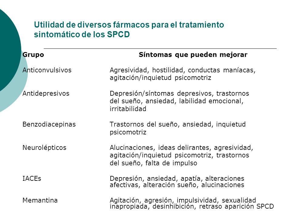 Utilidad de diversos fármacos para el tratamiento sintomático de los SPCD Grupo Síntomas que pueden mejorar Anticonvulsivos Agresividad, hostilidad, c