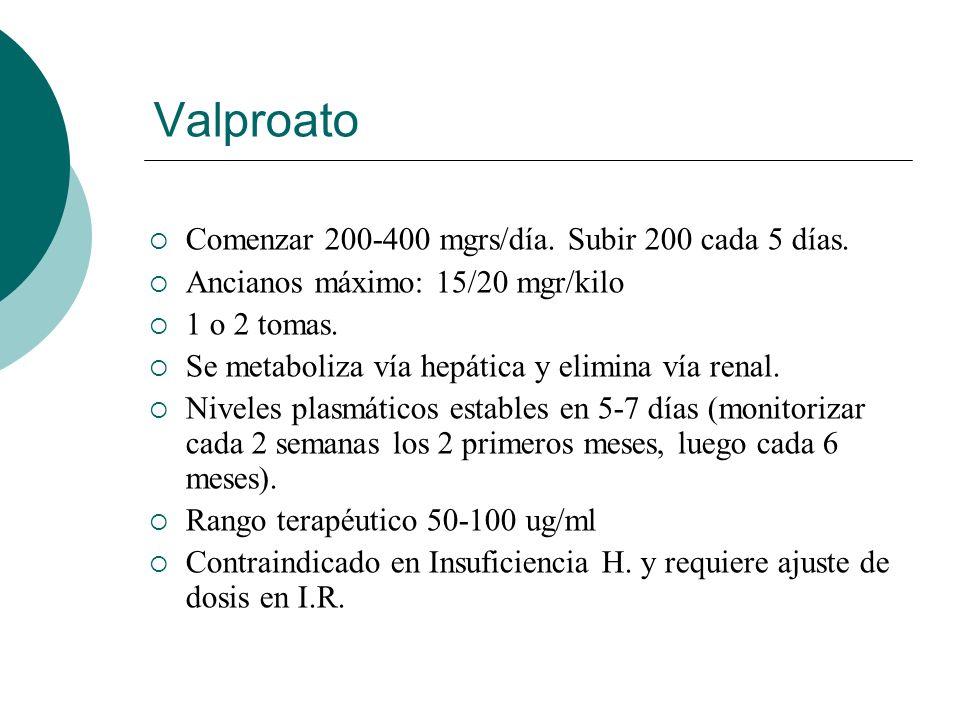 Valproato Comenzar 200-400 mgrs/día. Subir 200 cada 5 días. Ancianos máximo: 15/20 mgr/kilo 1 o 2 tomas. Se metaboliza vía hepática y elimina vía rena