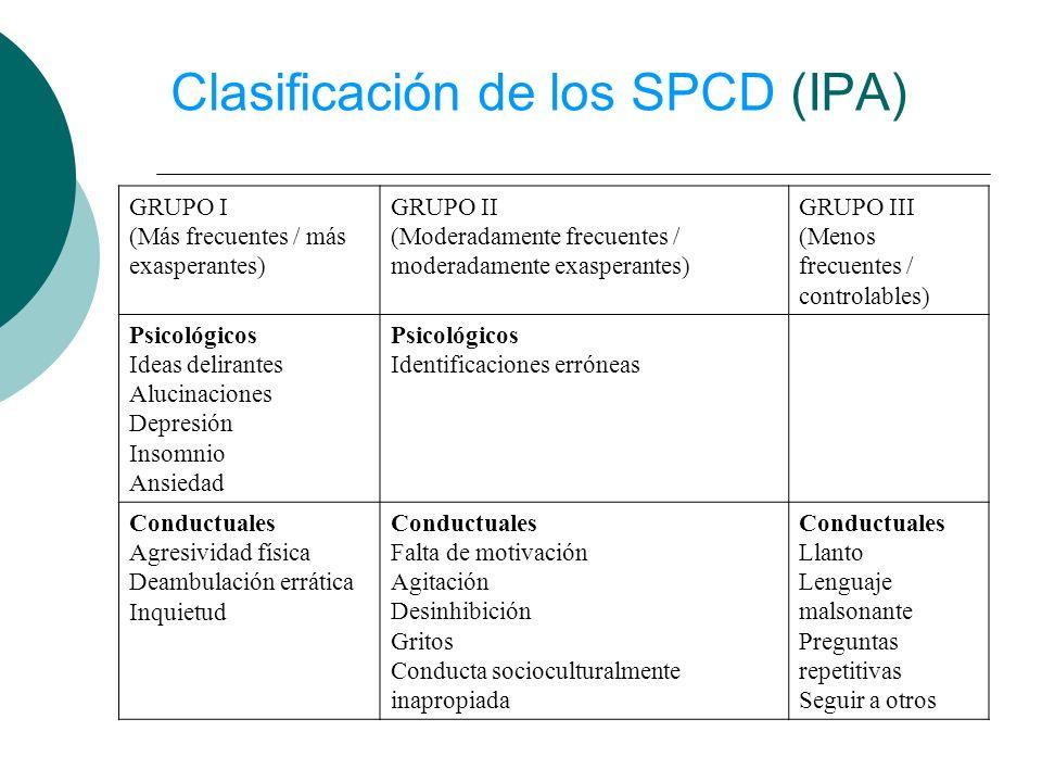 Clasificación de los SPCD (IPA) GRUPO I (Más frecuentes / más exasperantes) GRUPO II (Moderadamente frecuentes / moderadamente exasperantes) GRUPO III
