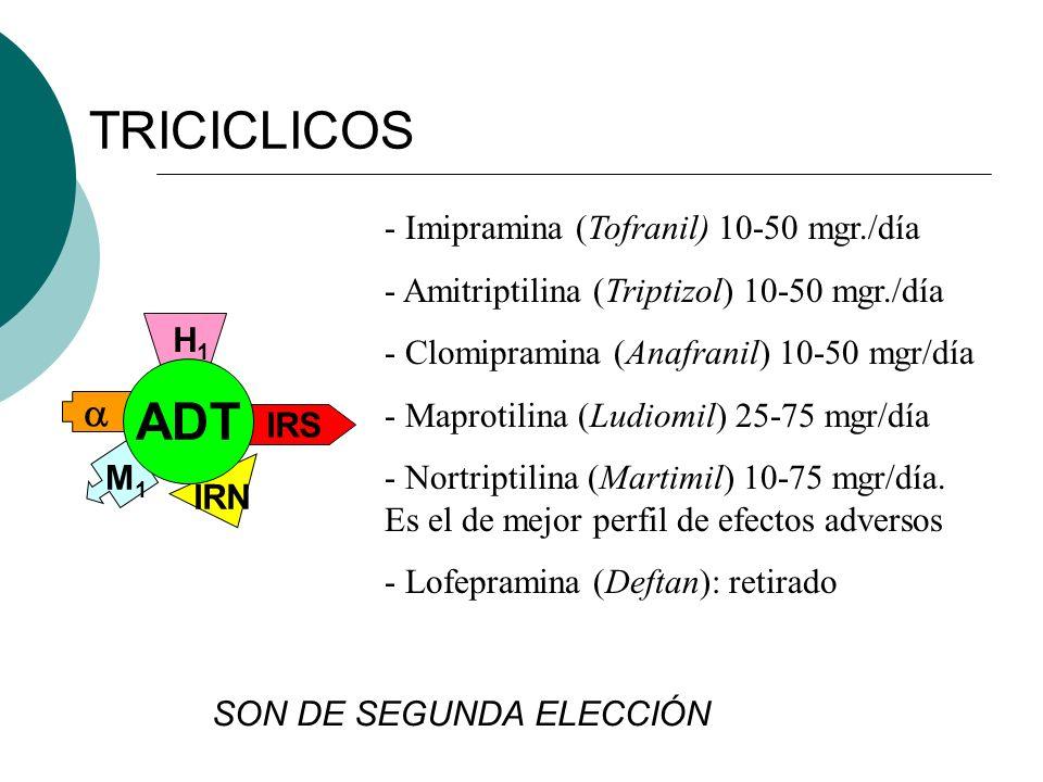 TRICICLICOS IRN H 1 IRS ADT M1M1 - Imipramina (Tofranil) 10-50 mgr./día - Amitriptilina (Triptizol) 10-50 mgr./día - Clomipramina (Anafranil) 10-50 mg