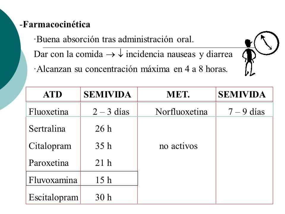 -Farmacocinética ·Buena absorción tras administración oral. Dar con la comida incidencia nauseas y diarrea ·Alcanzan su concentración máxima en 4 a 8