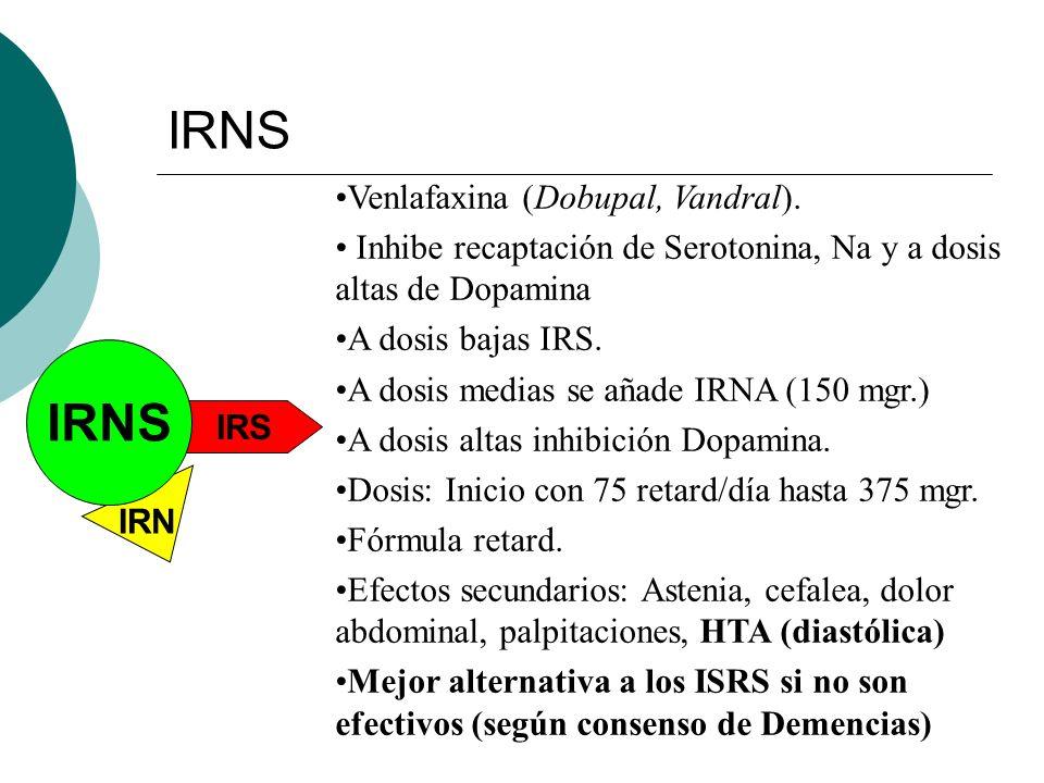 IRNS IRN IRS IRNS Venlafaxina (Dobupal, Vandral). Inhibe recaptación de Serotonina, Na y a dosis altas de Dopamina A dosis bajas IRS. A dosis medias s
