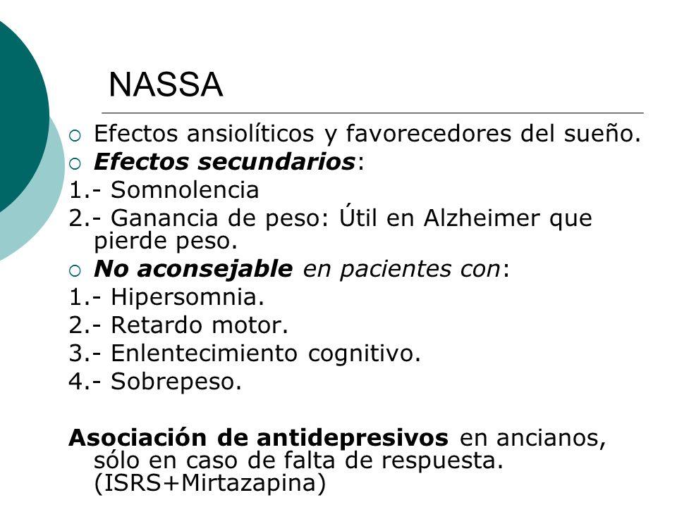 NASSA Efectos ansiolíticos y favorecedores del sueño. Efectos secundarios: 1.- Somnolencia 2.- Ganancia de peso: Útil en Alzheimer que pierde peso. No