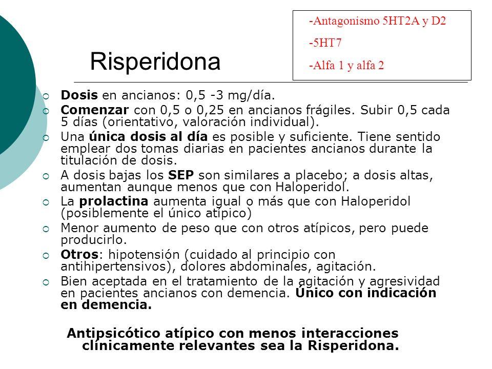 Risperidona Dosis en ancianos: 0,5 -3 mg/día. Comenzar con 0,5 o 0,25 en ancianos frágiles. Subir 0,5 cada 5 días (orientativo, valoración individual)