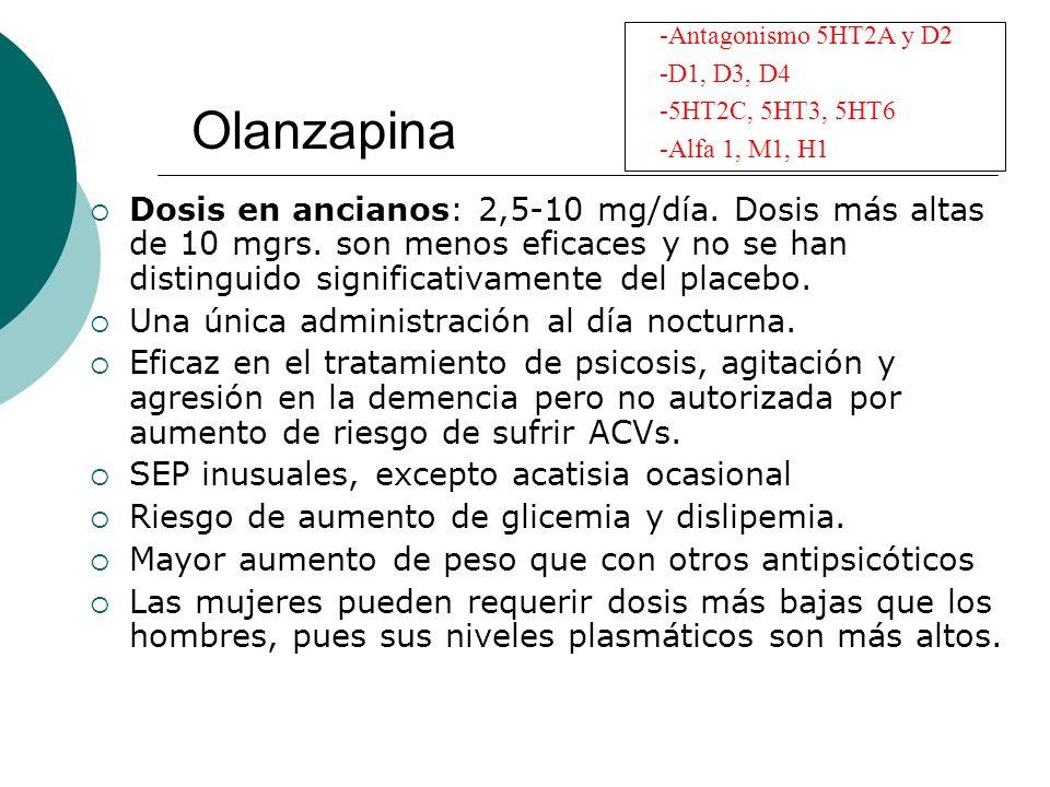 Olanzapina Dosis en ancianos: 2,5-10 mg/día. Dosis más altas de 10 mgrs. son menos eficaces y no se han distinguido significativamente del placebo. Un