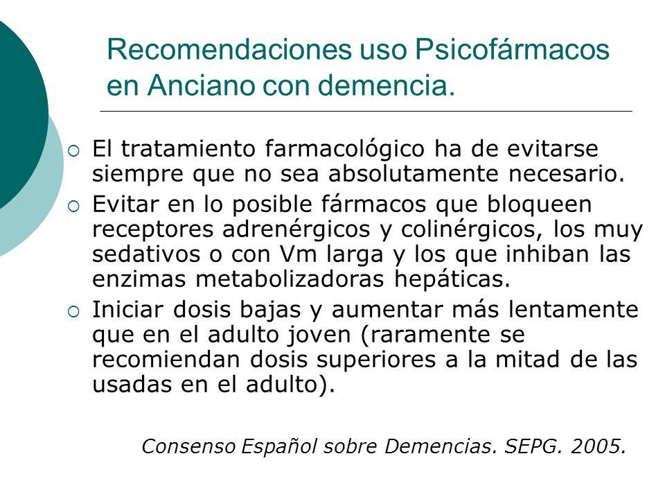 Recomendaciones uso Psicofármacos en Anciano con demencia. El tratamiento farmacológico ha de evitarse siempre que no sea absolutamente necesario. Evi