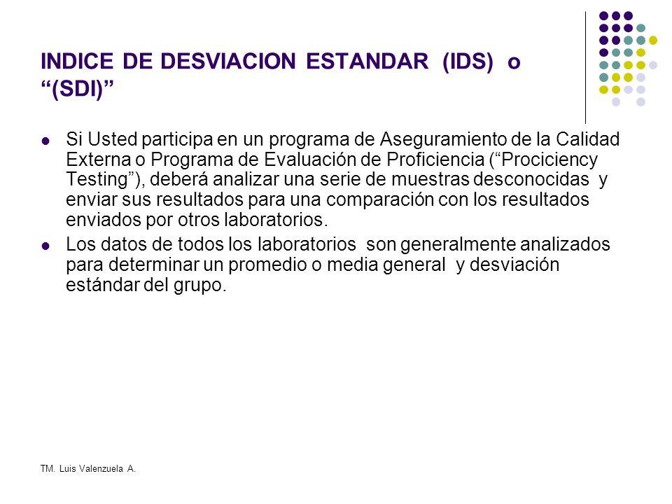 TM. Luis Valenzuela A. INDICE DE DESVIACION ESTANDAR (IDS) o (SDI) Si Usted participa en un programa de Aseguramiento de la Calidad Externa o Programa