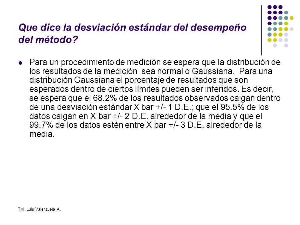 TM. Luis Valenzuela A. Que dice la desviación estándar del desempeño del método?