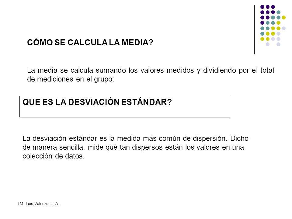 TM. Luis Valenzuela A. CÓMO SE CALCULA LA MEDIA? La media se calcula sumando los valores medidos y dividiendo por el total de mediciones en el grupo: