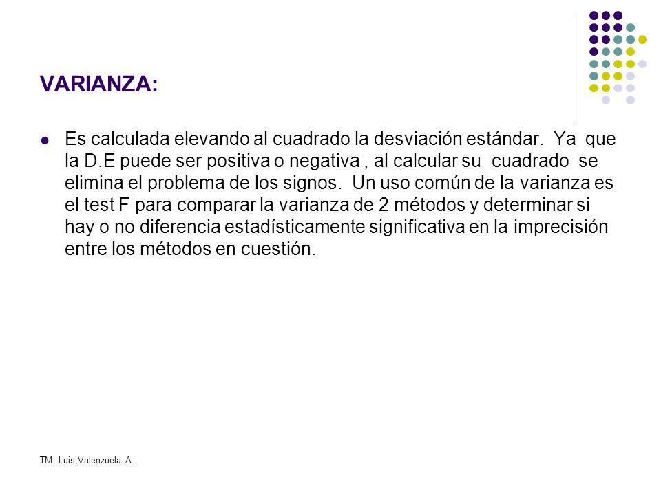 TM. Luis Valenzuela A. VARIANZA: Es calculada elevando al cuadrado la desviación estándar. Ya que la D.E puede ser positiva o negativa, al calcular su