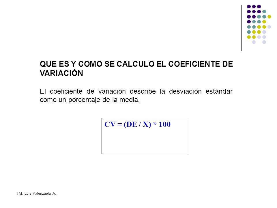 TM. Luis Valenzuela A. QUE ES Y COMO SE CALCULO EL COEFICIENTE DE VARIACIÓN El coeficiente de variación describe la desviación estándar como un porcen