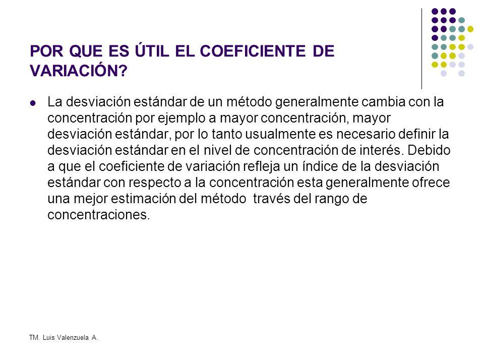 TM.Luis Valenzuela A. POR QUE ES ÚTIL EL COEFICIENTE DE VARIACIÓN.