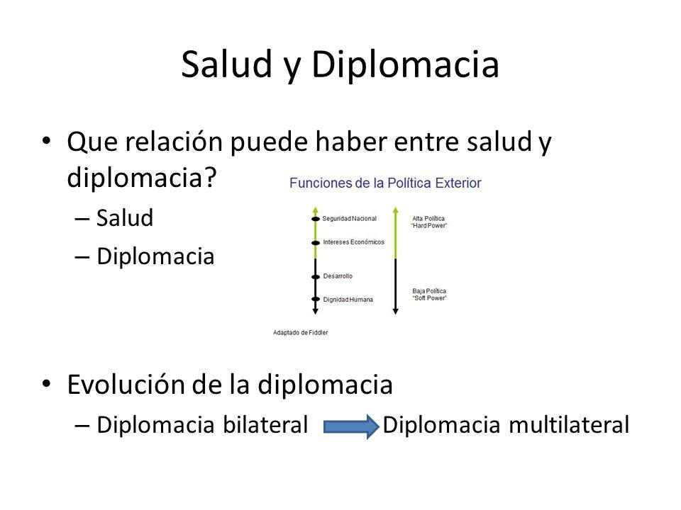 Salud y Diplomacia Que relación puede haber entre salud y diplomacia? – Salud – Diplomacia Evolución de la diplomacia – Diplomacia bilateral Diplomaci