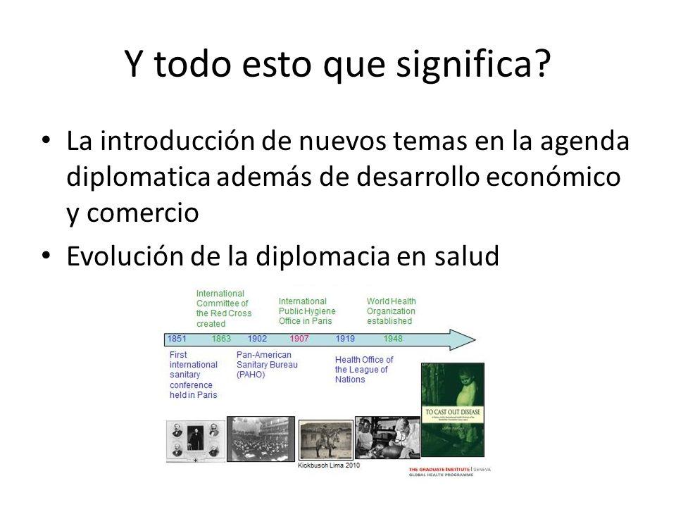 Y todo esto que significa? La introducción de nuevos temas en la agenda diplomatica además de desarrollo económico y comercio Evolución de la diplomac