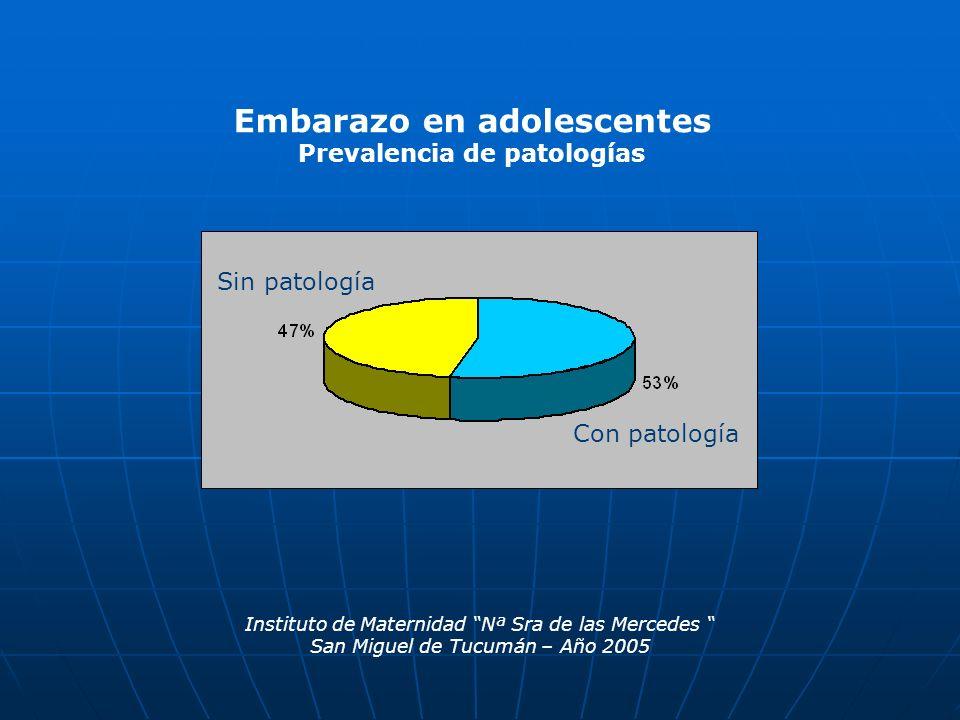 Sin patología Con patología Embarazo en adolescentes Prevalencia de patologías Instituto de Maternidad Nª Sra de las Mercedes San Miguel de Tucumán – Año 2005