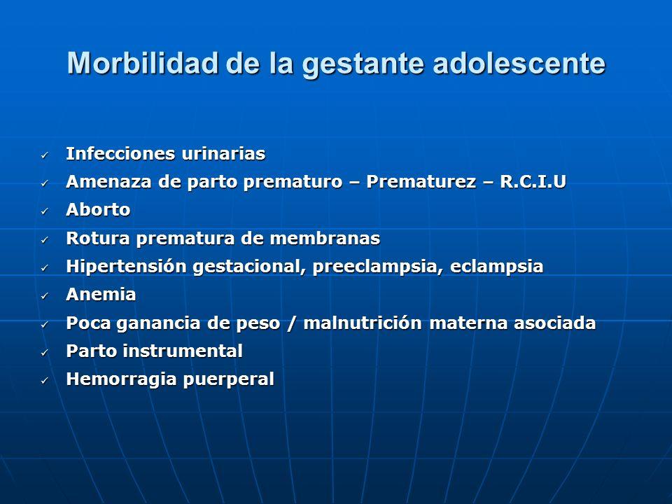 Morbilidad de la gestante adolescente Infecciones urinarias Infecciones urinarias Amenaza de parto prematuro – Prematurez – R.C.I.U Amenaza de parto p