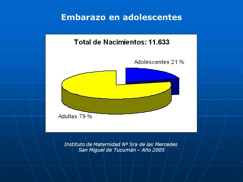 Instituto de Maternidad Nª Sra de las Mercedes San Miguel de Tucumán – Año 2005 Embarazo en adolescentes