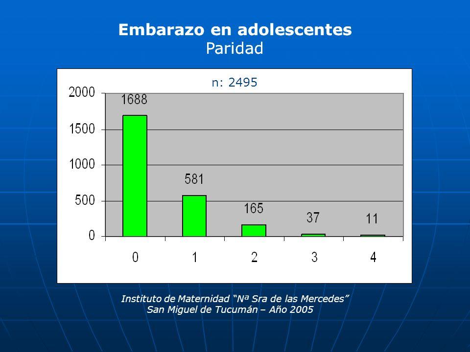 Instituto de Maternidad Nª Sra de las Mercedes San Miguel de Tucumán – Año 2005 Embarazo en adolescentes Paridad Embarazo en adolescentes Paridad n: 2