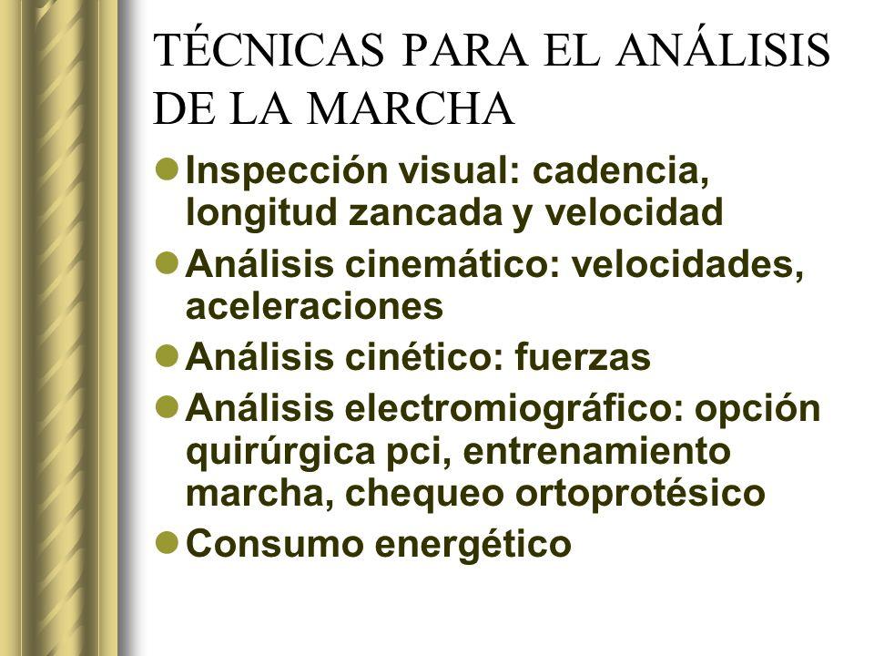 ALTERACIÓN DE LA COORDINACIÓN Marcha atáxica: necesita aporte visual.