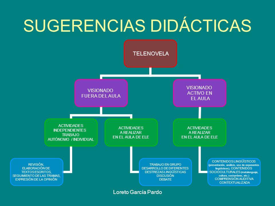 Loreto García Pardo SUGERENCIAS DIDÁCTICAS TELENOVELA VISIONADO FUERA DEL AULA ACTIVIDADES INDEPENDIENTES TRABAJO AUTÓNOMO / INDIVIDUAL REVISIÓN, ELAB