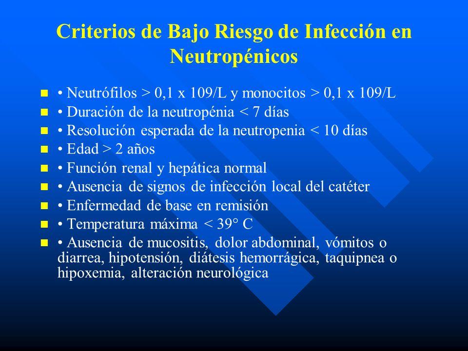 Criterios de Bajo Riesgo de Infección en Neutropénicos Neutrófilos > 0,1 x 109/L y monocitos > 0,1 x 109/L Duración de la neutropénia < 7 días Resolución esperada de la neutropenia < 10 días Edad > 2 años Función renal y hepática normal Ausencia de signos de infección local del catéter Enfermedad de base en remisión Temperatura máxima < 39° C Ausencia de mucositis, dolor abdominal, vómitos o diarrea, hipotensión, diátesis hemorrágica, taquipnea o hipoxemia, alteración neurológica