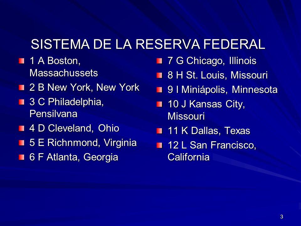 4 Sistema de reservas federales