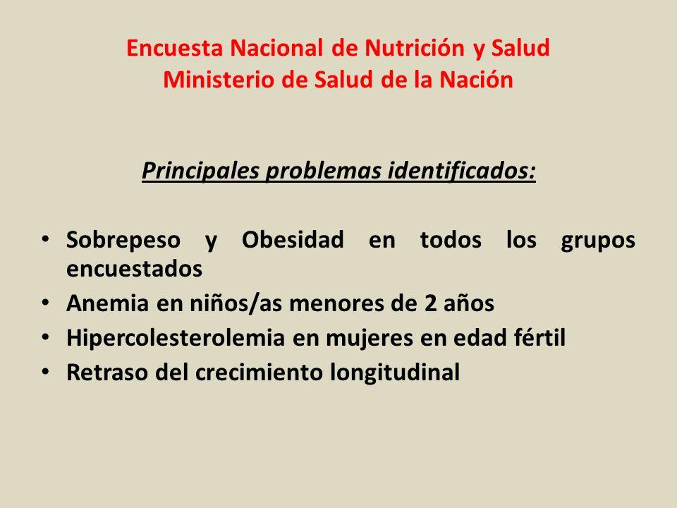 Encuesta Nacional de Nutrición y Salud Ministerio de Salud de la Nación Principales problemas identificados: Sobrepeso y Obesidad en todos los grupos