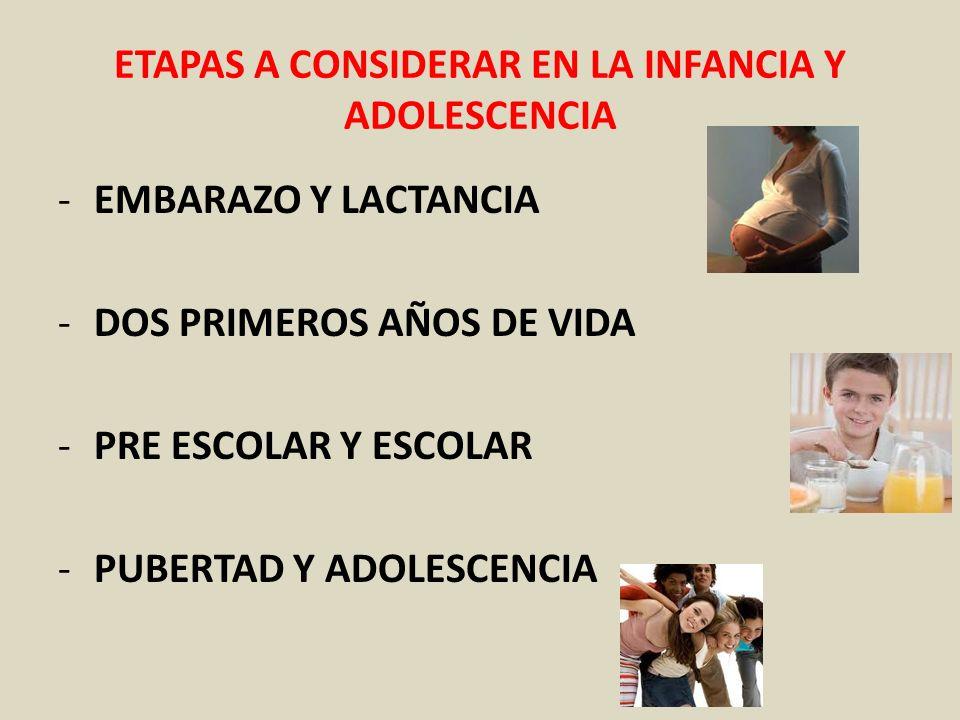 ETAPAS A CONSIDERAR EN LA INFANCIA Y ADOLESCENCIA -EMBARAZO Y LACTANCIA -DOS PRIMEROS AÑOS DE VIDA -PRE ESCOLAR Y ESCOLAR -PUBERTAD Y ADOLESCENCIA