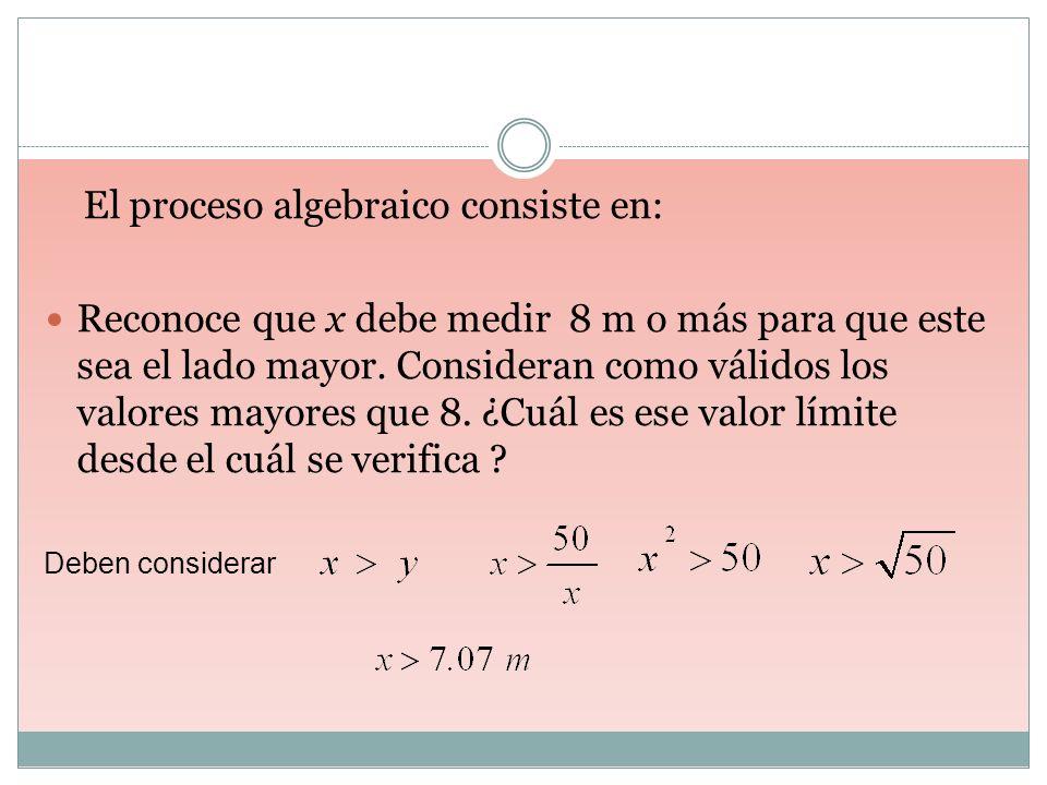 El proceso algebraico consiste en: Reconoce que x debe medir 8 m o más para que este sea el lado mayor. Consideran como válidos los valores mayores qu