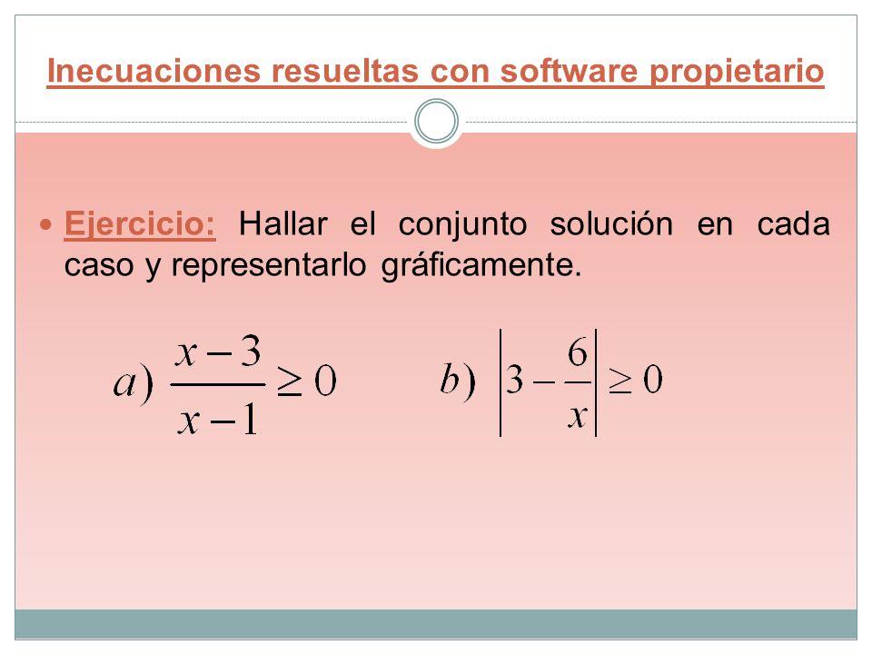 Inecuaciones resueltas con software propietario Ejercicio: Hallar el conjunto solución en cada caso y representarlo gráficamente.