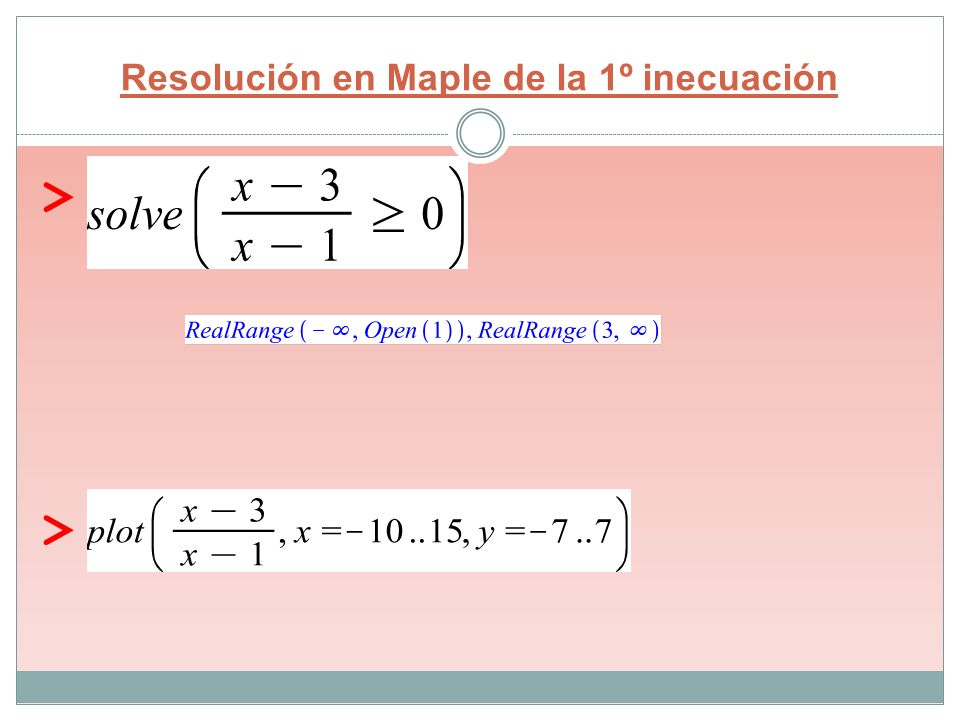 Resolución en Maple de la 1º inecuación >>>>