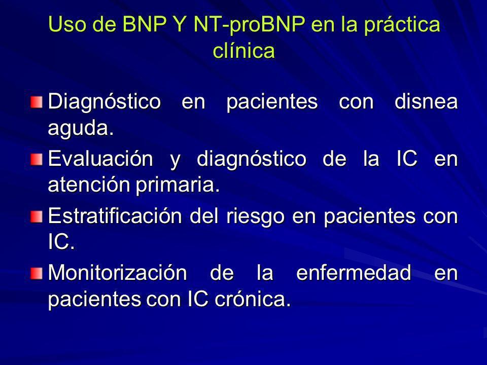Uso de BNP Y NT-proBNP en la práctica clínica Diagnóstico en pacientes con disnea aguda. Evaluación y diagnóstico de la IC en atención primaria. Estra