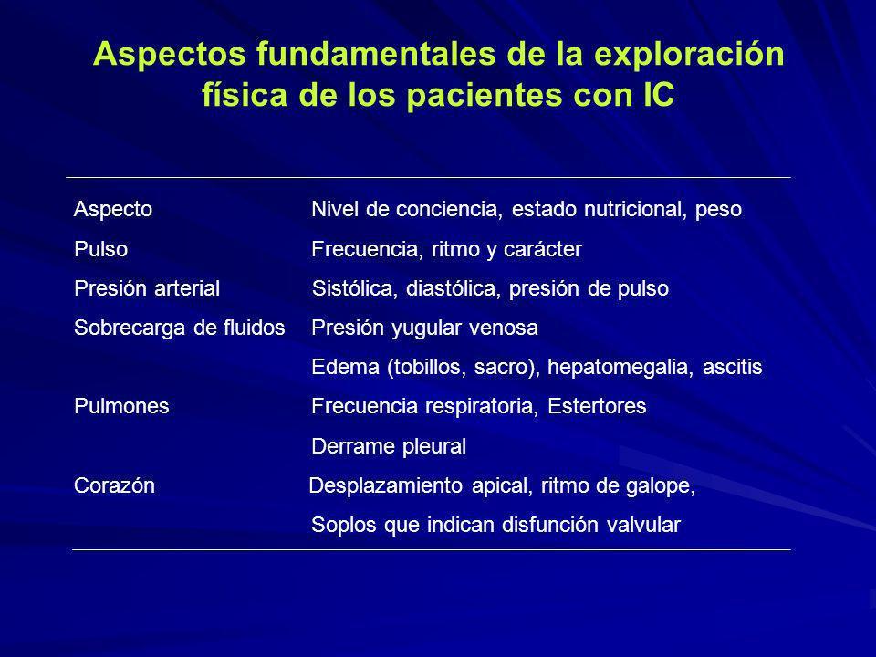 Aspectos fundamentales de la exploración física de los pacientes con IC Aspecto Nivel de conciencia, estado nutricional, peso Pulso Frecuencia, ritmo