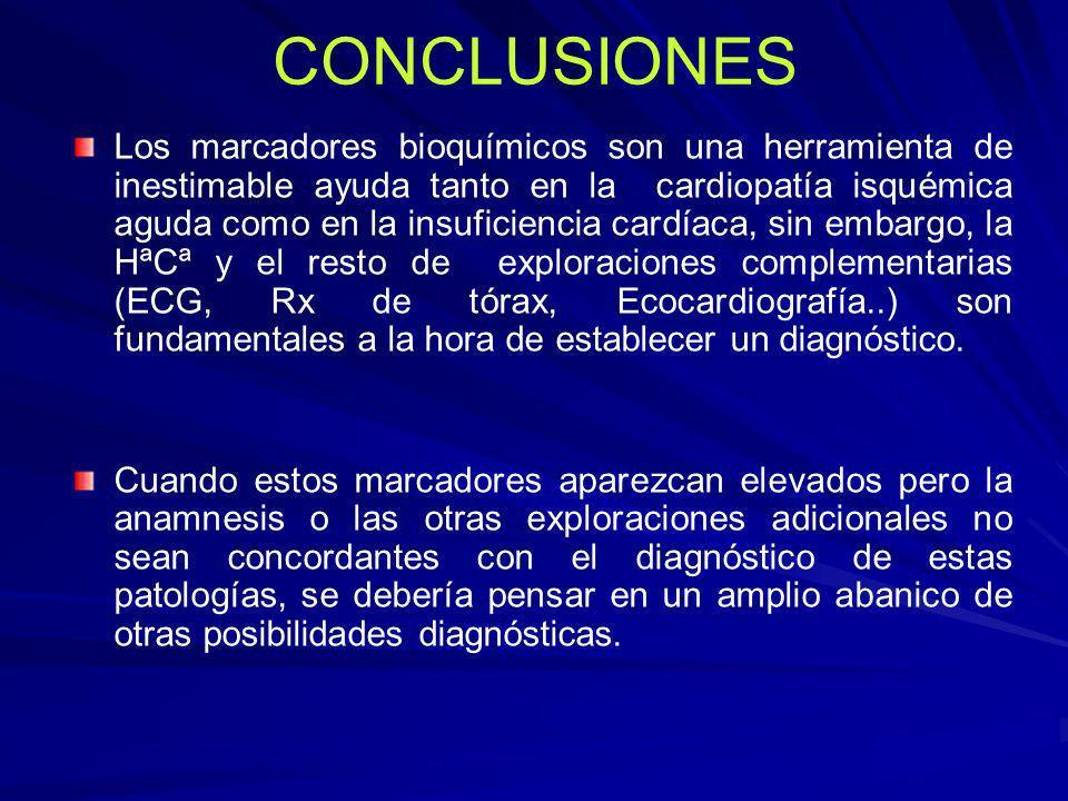 CONCLUSIONES Los marcadores bioquímicos son una herramienta de inestimable ayuda tanto en la cardiopatía isquémica aguda como en la insuficiencia card