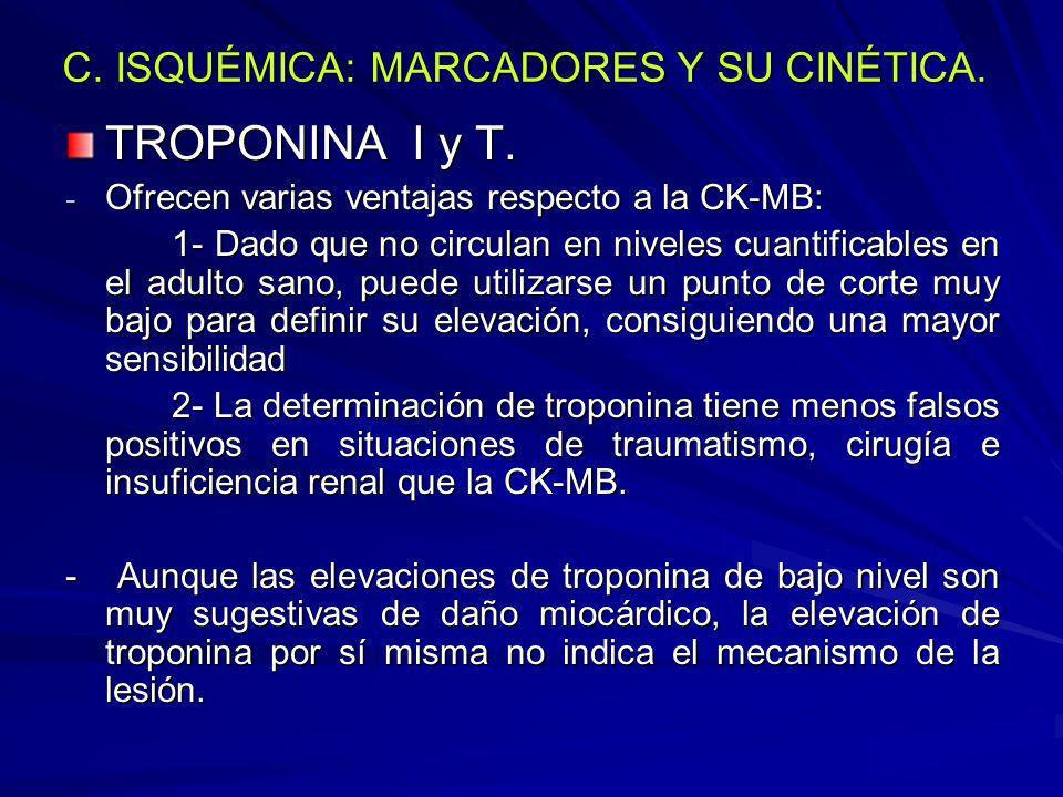 C.ISQUÉMICA: MARCADORES Y SU CINÉTICA. MIOGLOBINA: - Es una proteina hemática de 17800 d.