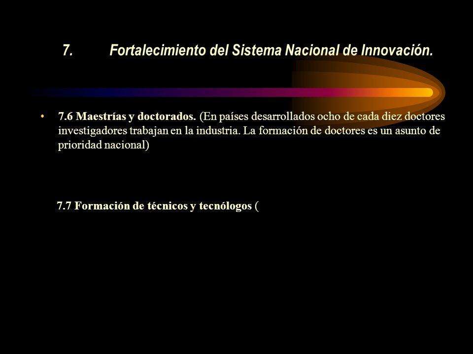 7.Fortalecimiento del Sistema Nacional de Innovación.