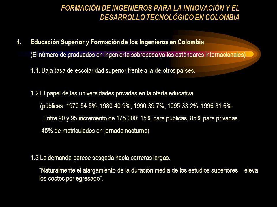 FORMACIÓN DE INGENIEROS PARA LA INNOVACIÓN Y EL DESARROLLO TECNOLÓGICO EN COLOMBIA 1.Educación Superior y Formación de los Ingenieros en Colombia.