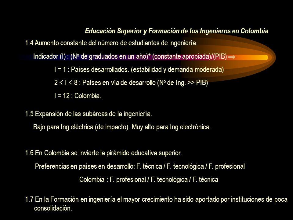 Educación Superior y Formación de los Ingenieros en Colombia 1.4 Aumento constante del número de estudiantes de ingeniería.