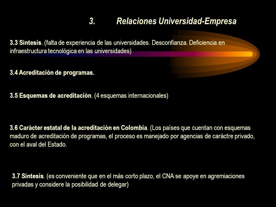 3.Relaciones Universidad-Empresa 3.3 Síntesis. (falta de experiencia de las universidades.