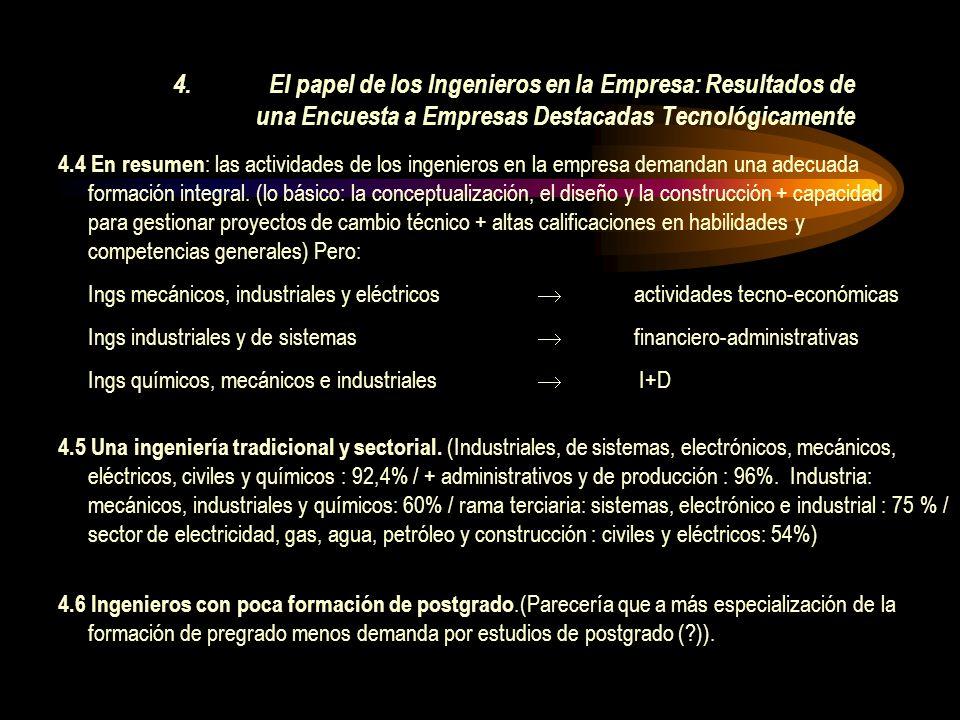 4.El papel de los Ingenieros en la Empresa: Resultados de una Encuesta a Empresas Destacadas Tecnológicamente 4.4 En resumen : las actividades de los ingenieros en la empresa demandan una adecuada formación integral.