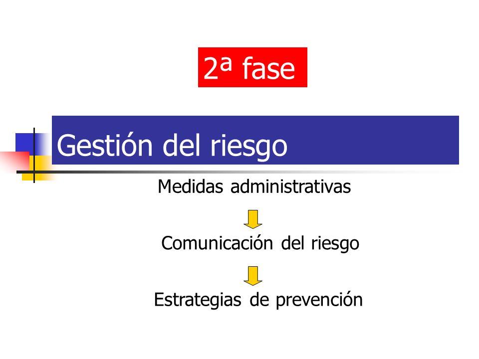 3º paso: Evaluación del riesgo ¿Es aceptable para la sociedad?: R/B ¿Quién debe realizar la evaluación? Comités de farmacovigilancia Supera el ambito