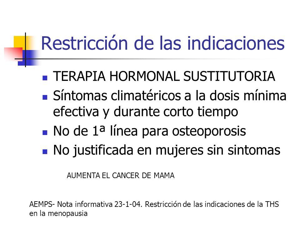 Restricción de las indicaciones Risperidona en demencia: restringida al tratamiento sintomático de cuadros de agresividad graves o síntomas psicóticos