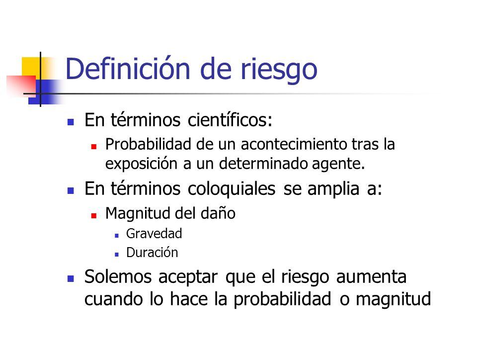Definición de riesgo En términos científicos: Probabilidad de un acontecimiento tras la exposición a un determinado agente.