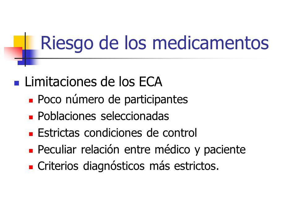 Riesgo de los medicamentos Limitaciones de los ECA Poco número de participantes Poblaciones seleccionadas Estrictas condiciones de control Peculiar relación entre médico y paciente Criterios diagnósticos más estrictos.