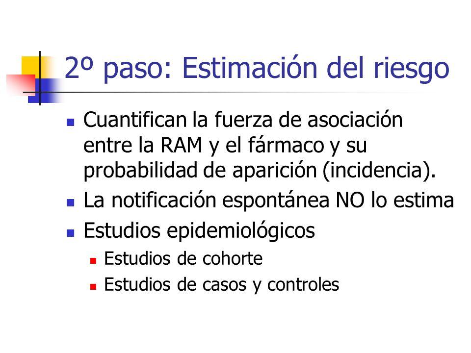 2º paso: Estimación del riesgo Cuantifican la fuerza de asociación entre la RAM y el fármaco y su probabilidad de aparición (incidencia).