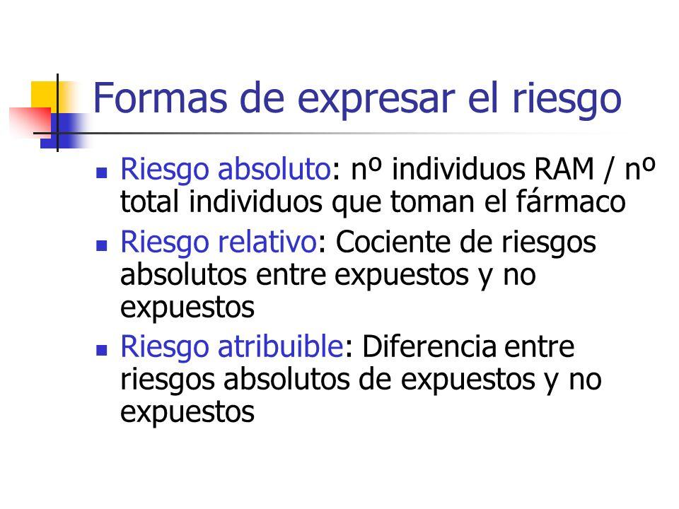 2º paso: Estimación del riesgo Cuantifican la fuerza de asociación entre la RAM y el fármaco y su probabilidad de aparición (incidencia). La notificac