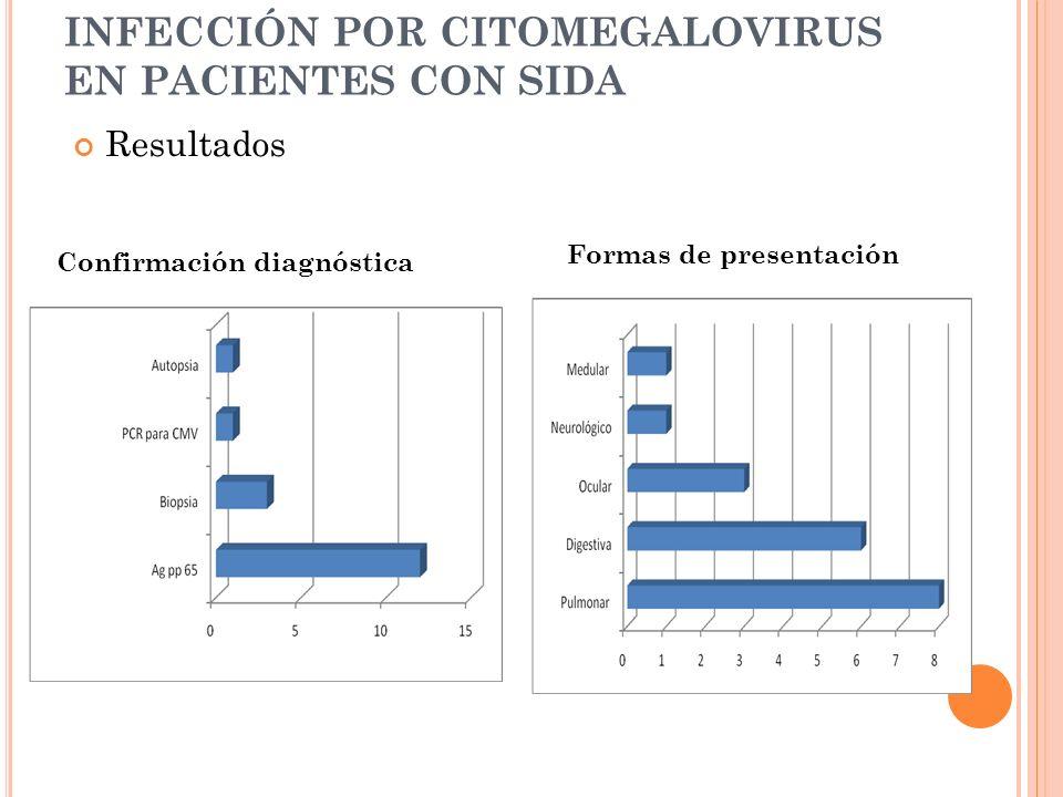 INFECCIÓN POR CITOMEGALOVIRUS EN PACIENTES CON SIDA Resultados Confirmación diagnóstica Formas de presentación