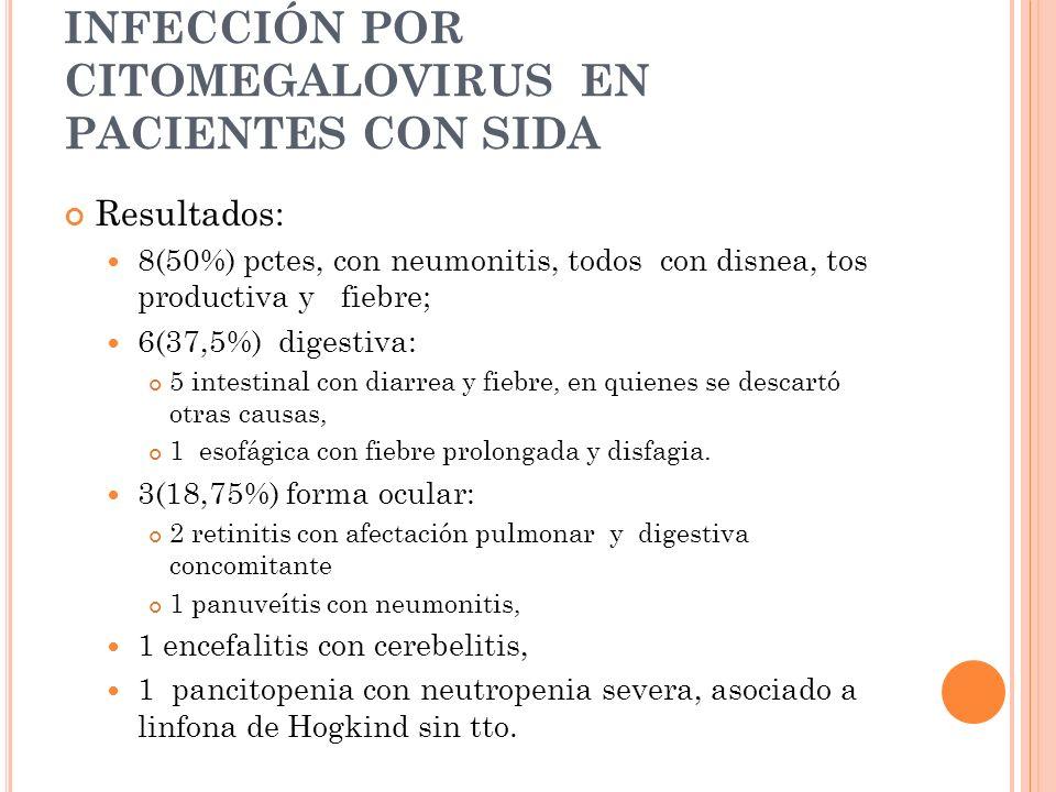 INFECCIÓN POR CITOMEGALOVIRUS EN PACIENTES CON SIDA Resultados: 8(50%) pctes, con neumonitis, todos con disnea, tos productiva y fiebre; 6(37,5%) dige