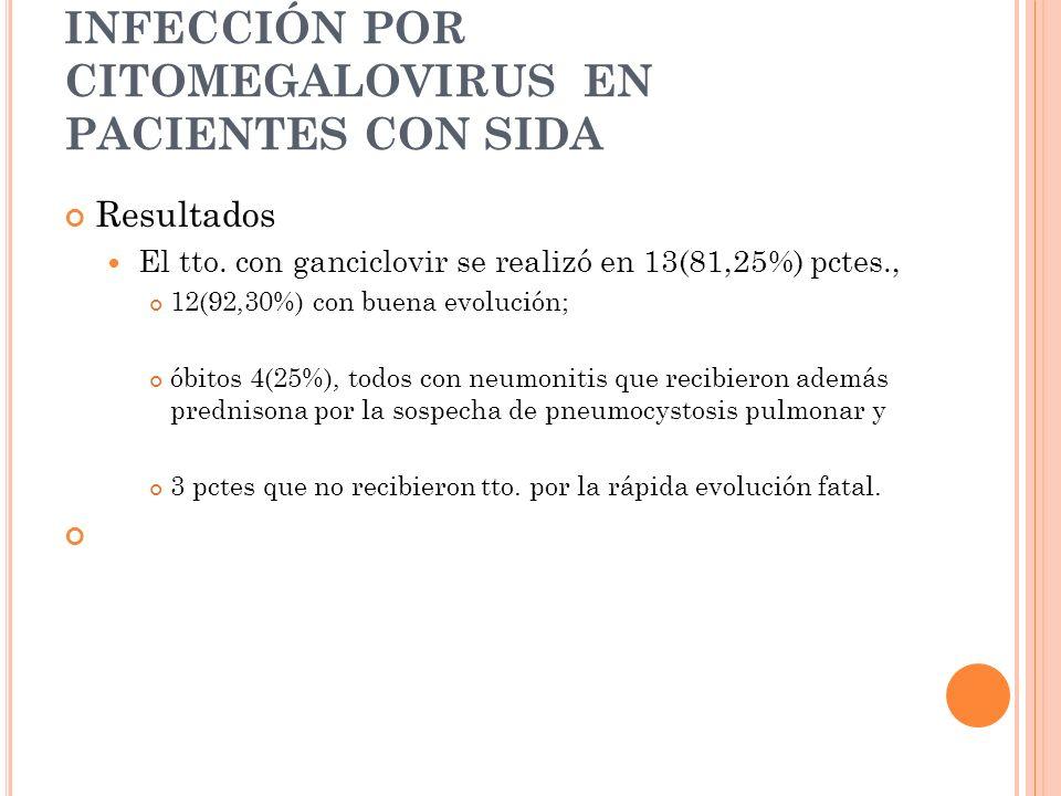 INFECCIÓN POR CITOMEGALOVIRUS EN PACIENTES CON SIDA Resultados El tto. con ganciclovir se realizó en 13(81,25%) pctes., 12(92,30%) con buena evolución