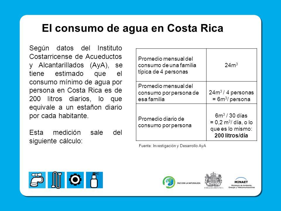 El consumo de agua en Costa Rica Promedio mensual del consumo de una familia típica de 4 personas 24m 3 Promedio mensual del consumo por persona de esa familia 24m 3 / 4 personas = 6m 3 / persona Promedio diario de consumo por persona 6m 3 / 30 días = 0,2 m 3 / día, o lo que es lo mismo: 200 litros/día Según datos del Instituto Costarricense de Acueductos y Alcantarillados (AyA), se tiene estimado que el consumo mínimo de agua por persona en Costa Rica es de 200 litros diarios, lo que equivale a un estañon diario por cada habitante.